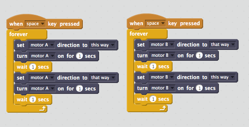 Scratch code for running the Shark and Fish automata