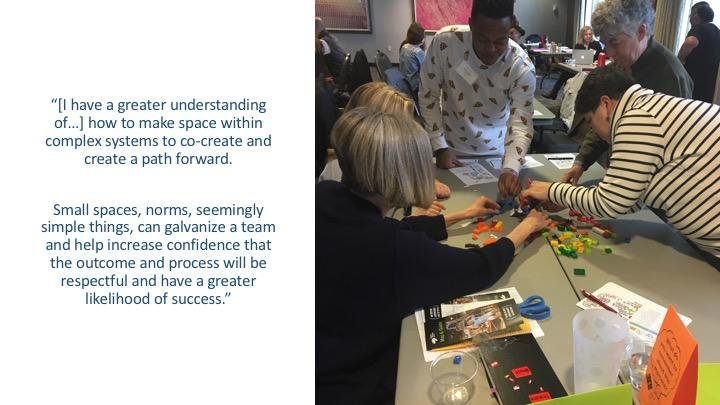 Using Legos to Explore and contrast simple, complicated, complex, and chaotic problems and implications for leadership.