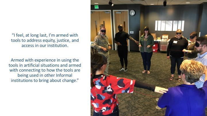 """""""Squaring the Circle""""  Groupwork exercise in solving complex problems and practicing group norms to do so"""
