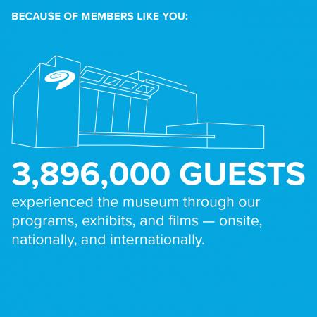 Because of members like you: 3896000 guests experienced the museum through our programs, exhibits and films - onsite, nationally and internationally.
