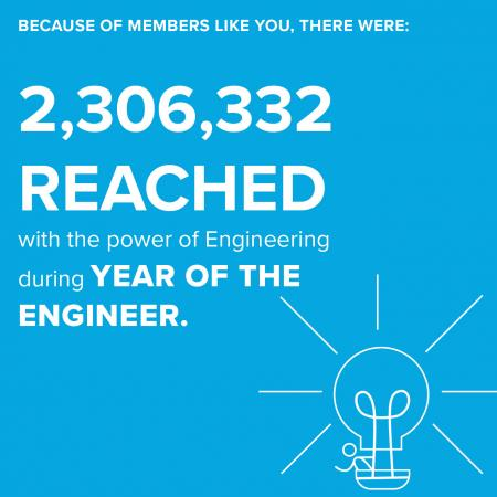 Because of members like you, there were: 2,306,332 reached with the power of engineering during Year of the Engineer.